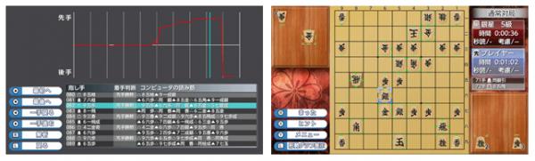 switch_shogidx_kinou