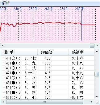 win_gigo17_kaiseki