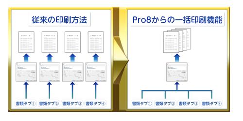 PRO8:一括印刷
